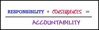 Formula accountability