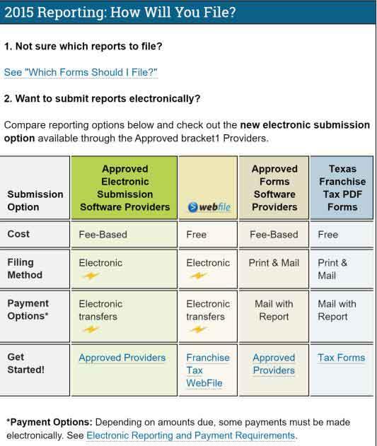 Tax Texas